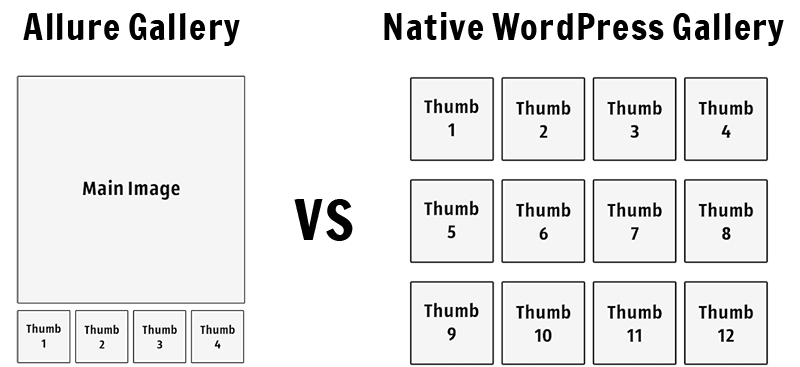 Allure WordPress Gallery vs Native WordPress Gallery