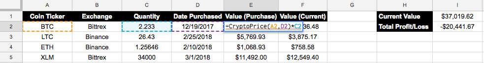 Google Sheet Crypto Portfolio with Profit / Loss